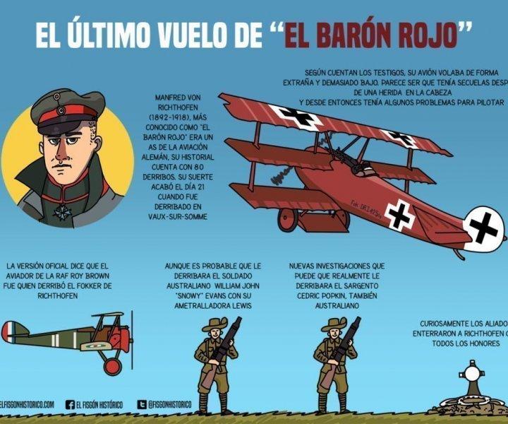 """El último vuelo de """"El Barón Rojo"""""""