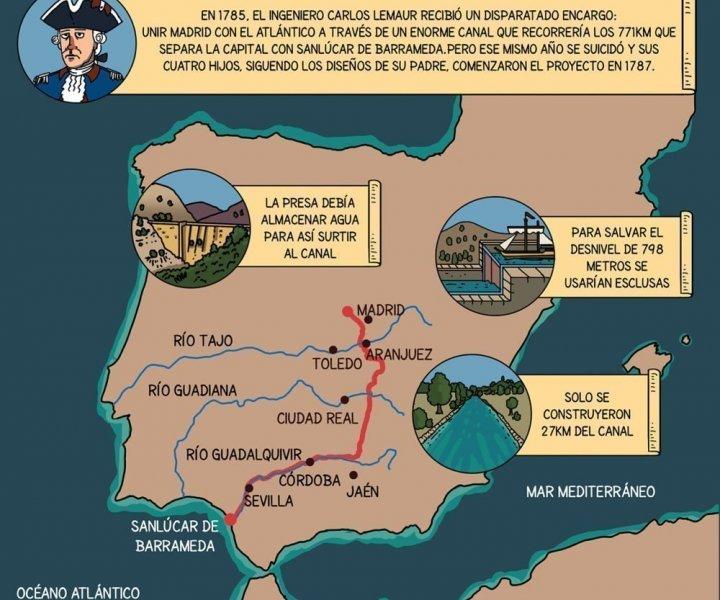 canal-del-guadarrama1-e1503208687531